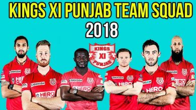 Photo of IPL 2018: Everything you need know about Kings XI Punjab