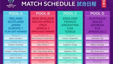 Photo of Rugby World Cup 2019 – Match Schedule announced