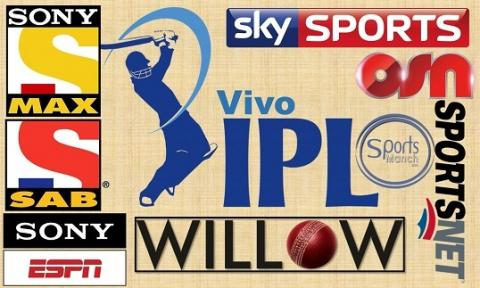 Photo of KXIP vs MI IPL 2019: Where to watch; Live streaming; Start Time; Full squads; Probable XI