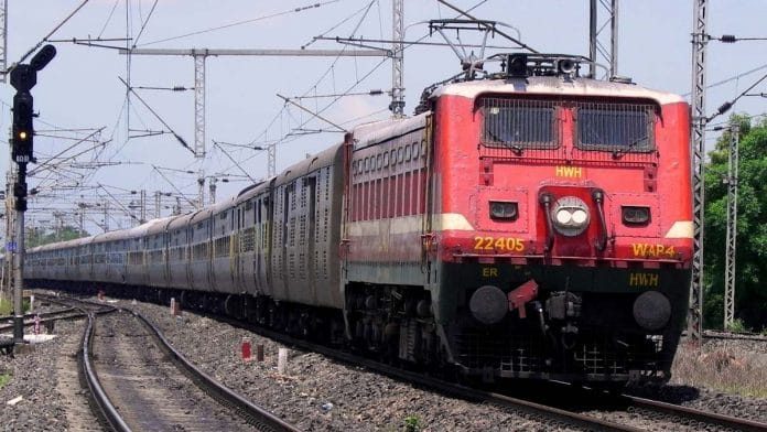 Indian Railway Budget 2020
