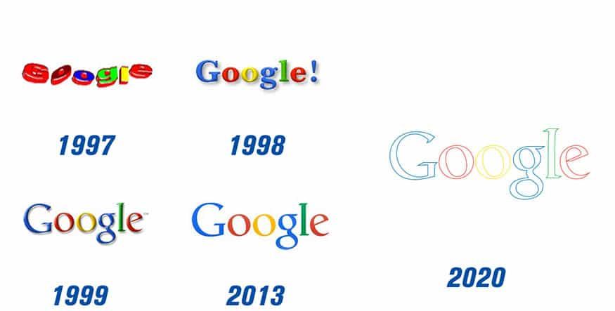 Photo of Google to Upgrade Its Features in 2020